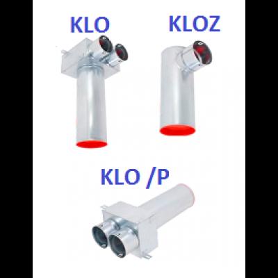Boxy  KLO, KLOZ pre distribučné elementy